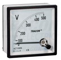 ACVM96-450