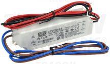 Tracon LPV-20-24 Műanyag házas LED meghajtó