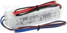 Tracon LPV-35-24 Műanyag házas LED meghajtó