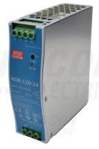 Tracon NDR-120-24 DIN sínre szerelhető tápegységszabályozható DC kimenettel